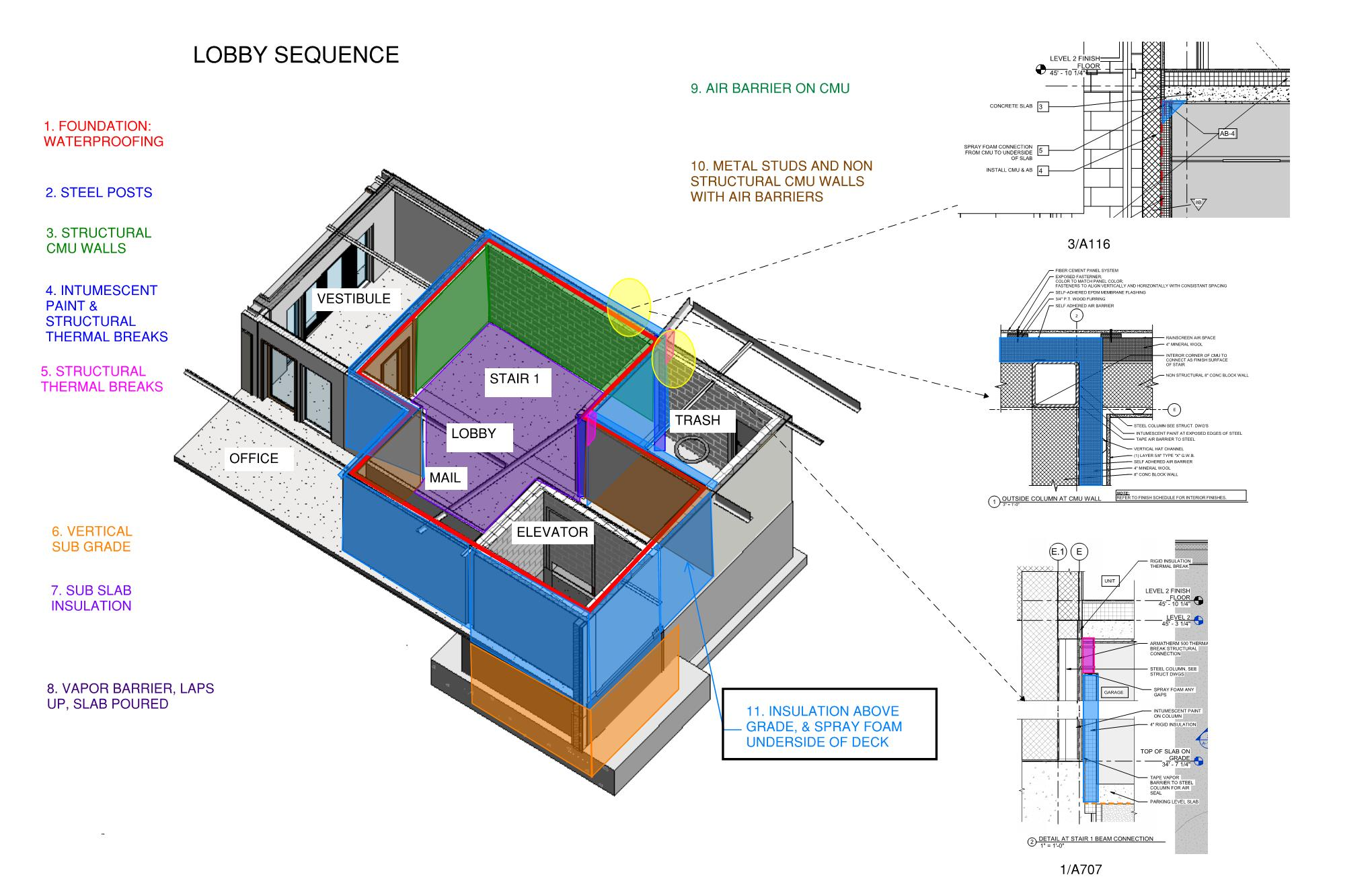 Getting Passive House Details Implemented